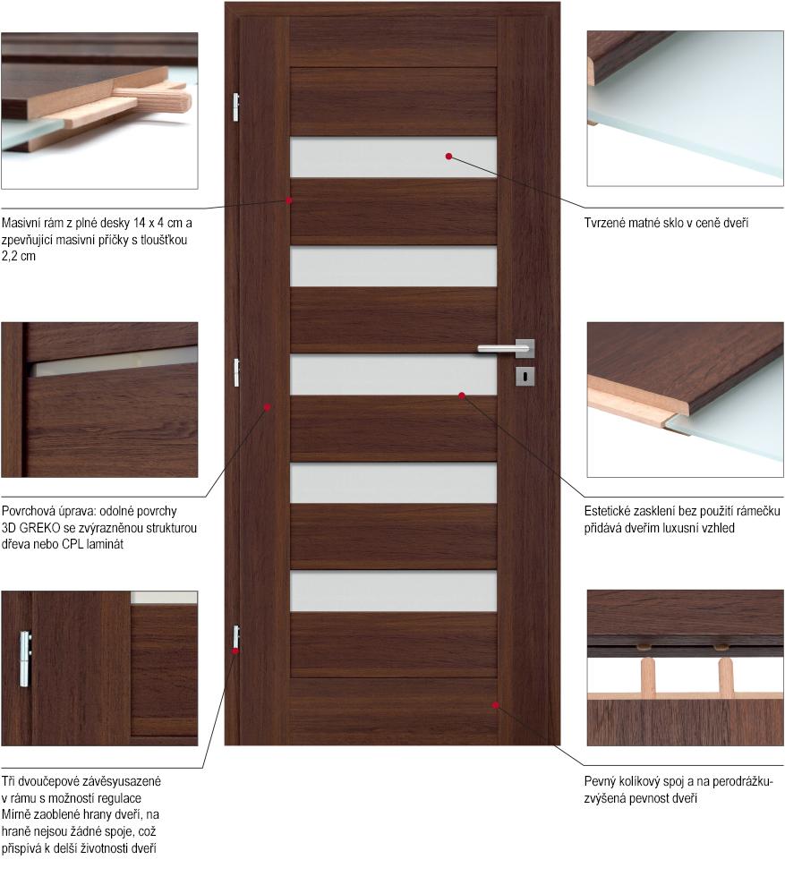 Rámové interiérové dveře Stile